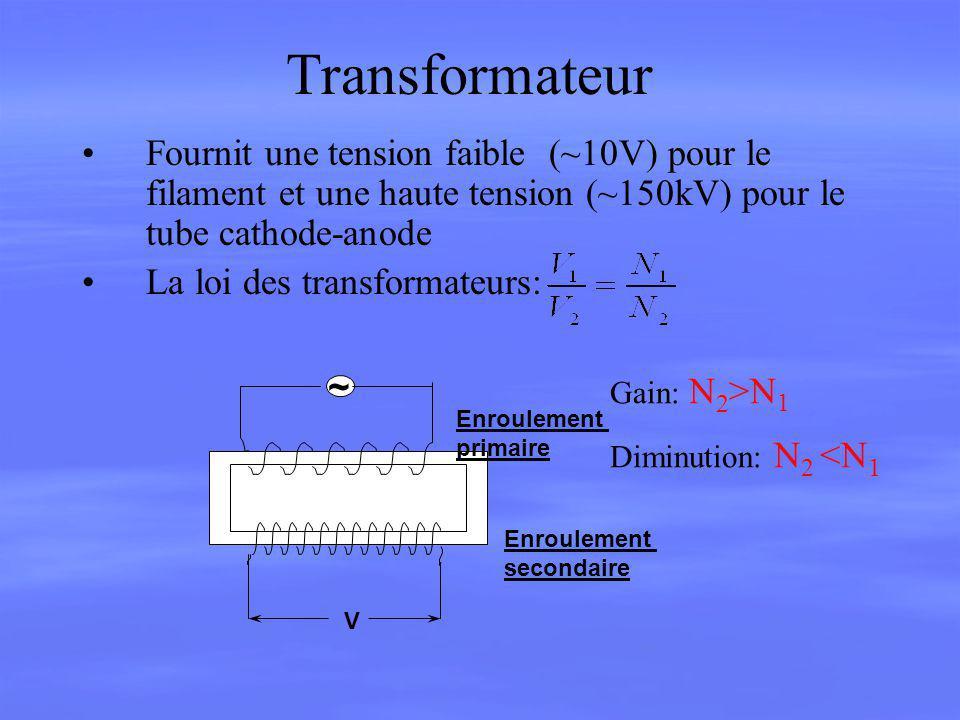 Transformateur Fournit une tension faible (~10V) pour le filament et une haute tension (~150kV) pour le tube cathode-anode.
