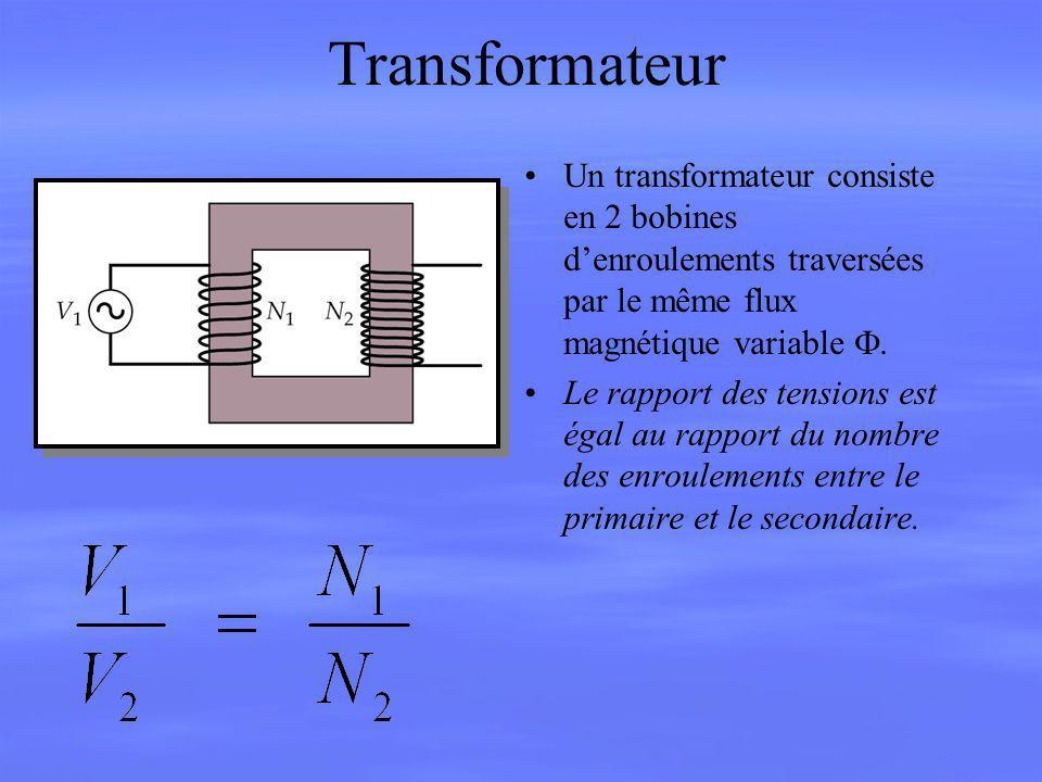 Transformateur Un transformateur consiste en 2 bobines d'enroulements traversées par le même flux magnétique variable F.