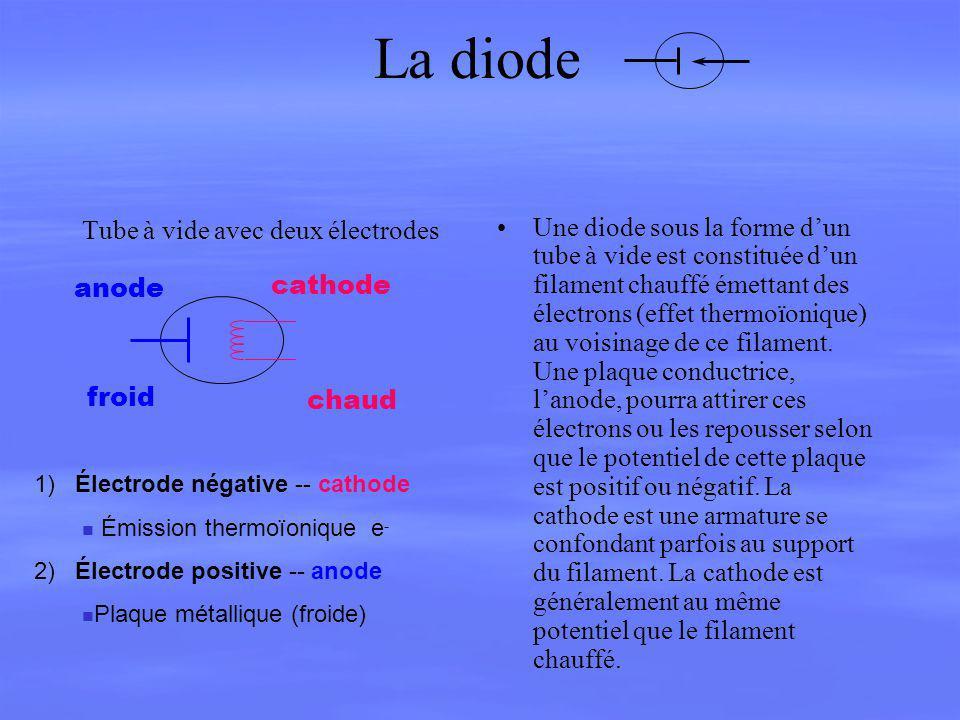 La diode Tube à vide avec deux électrodes
