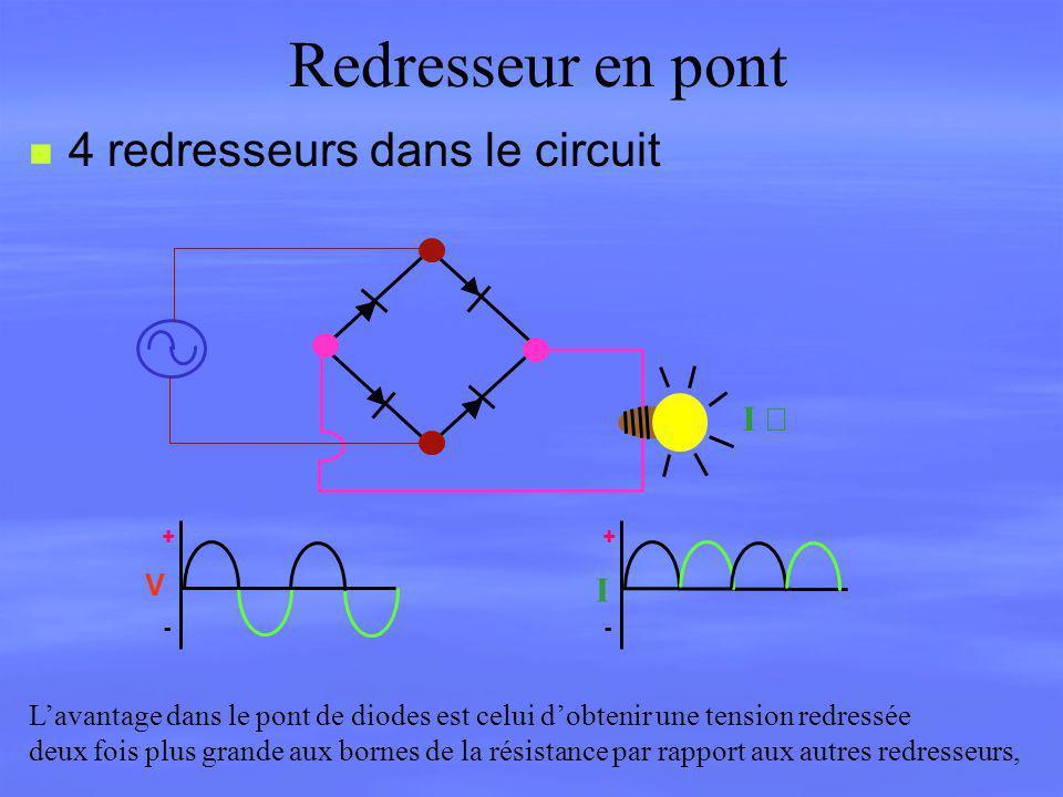 Redresseur en pont 4 redresseurs dans le circuit I ¯ I V