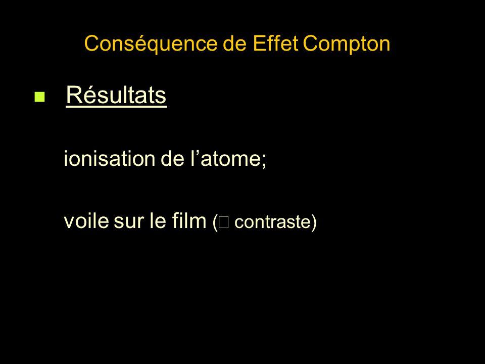 Conséquence de Effet Compton