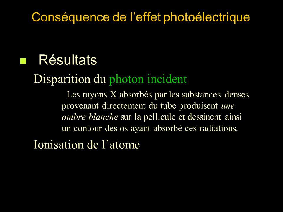 Conséquence de l'effet photoélectrique
