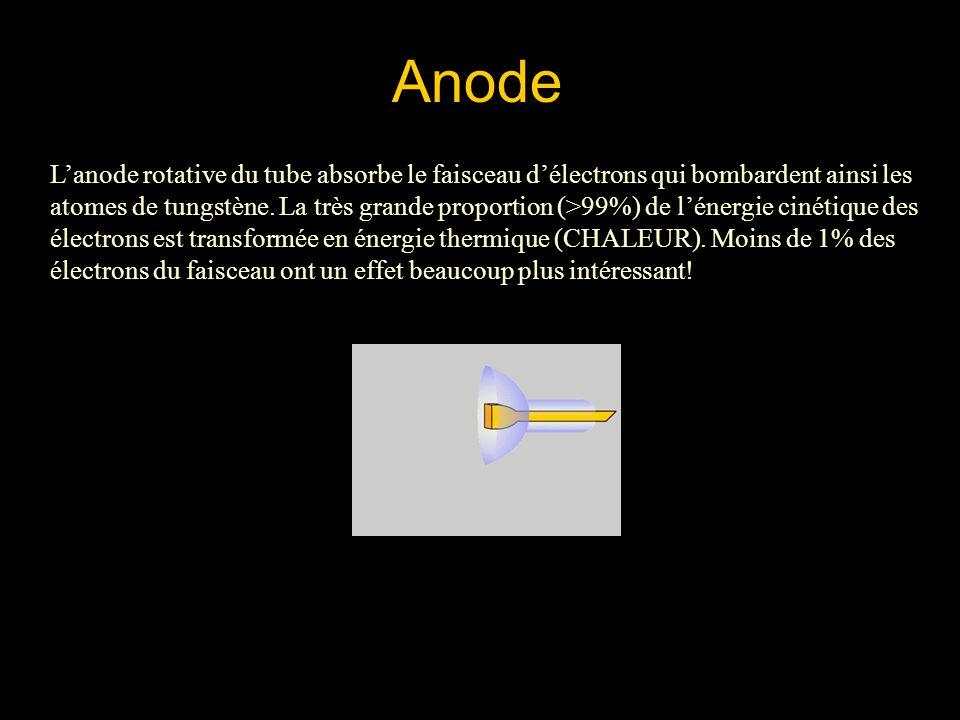 Anode L'anode rotative du tube absorbe le faisceau d'électrons qui bombardent ainsi les.
