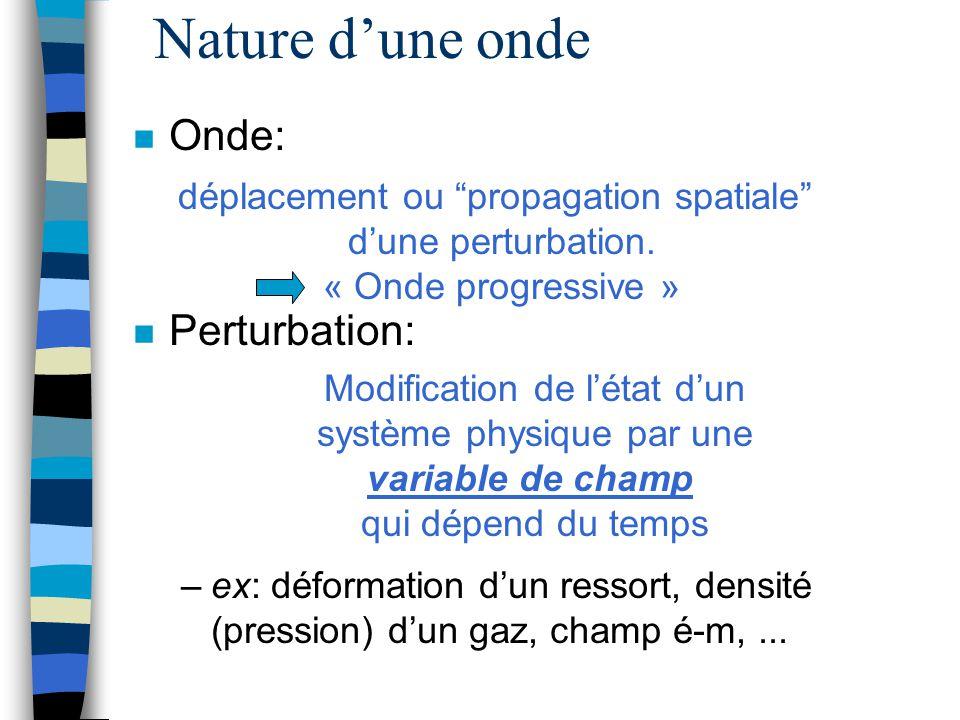 Nature d'une onde Onde: Perturbation: