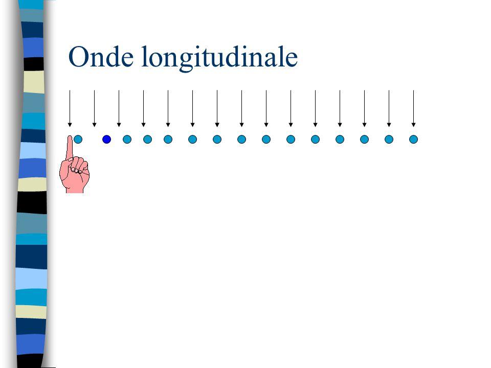 Onde longitudinale