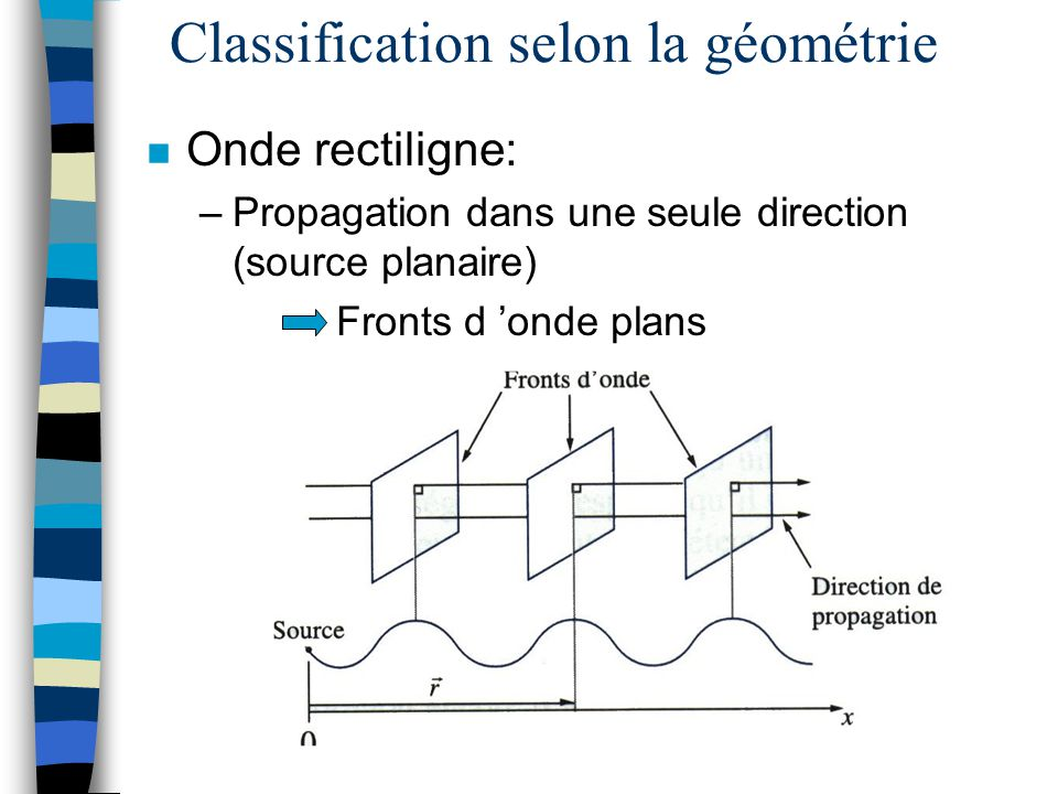 Classification selon la géométrie