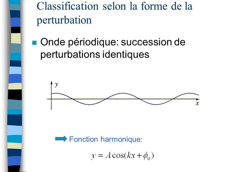 Classification selon la forme de la perturbation