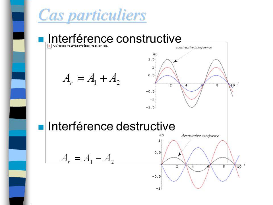 Cas particuliers Interférence constructive Interférence destructive