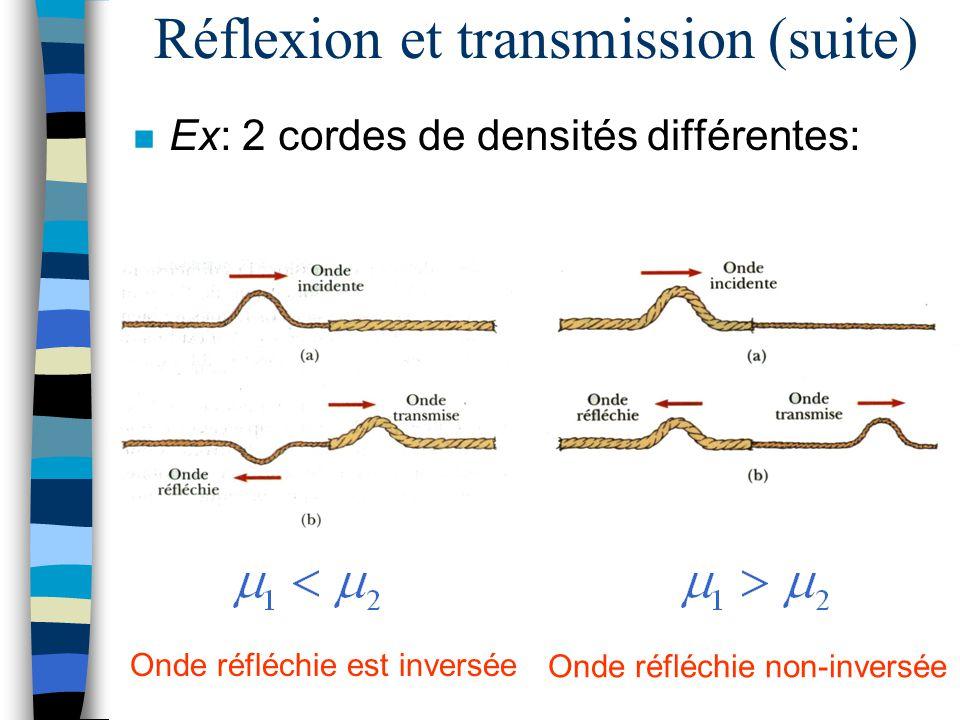 Réflexion et transmission (suite)
