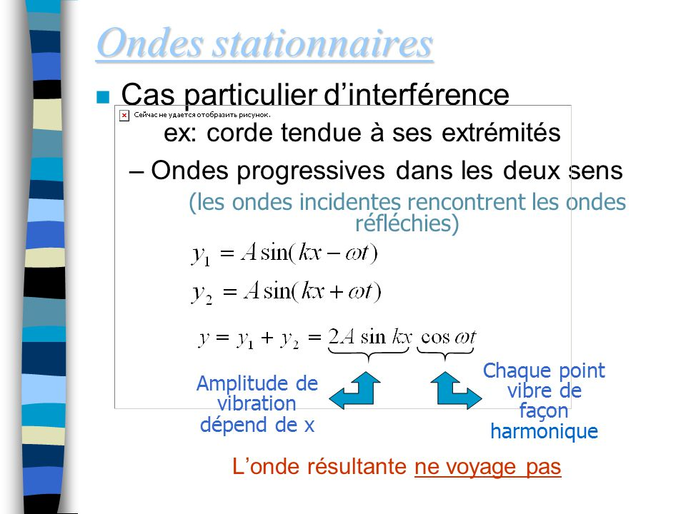 Ondes stationnaires Cas particulier d'interférence