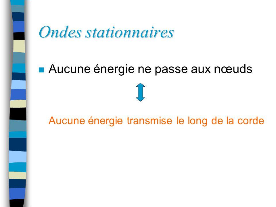 Ondes stationnaires Aucune énergie ne passe aux nœuds