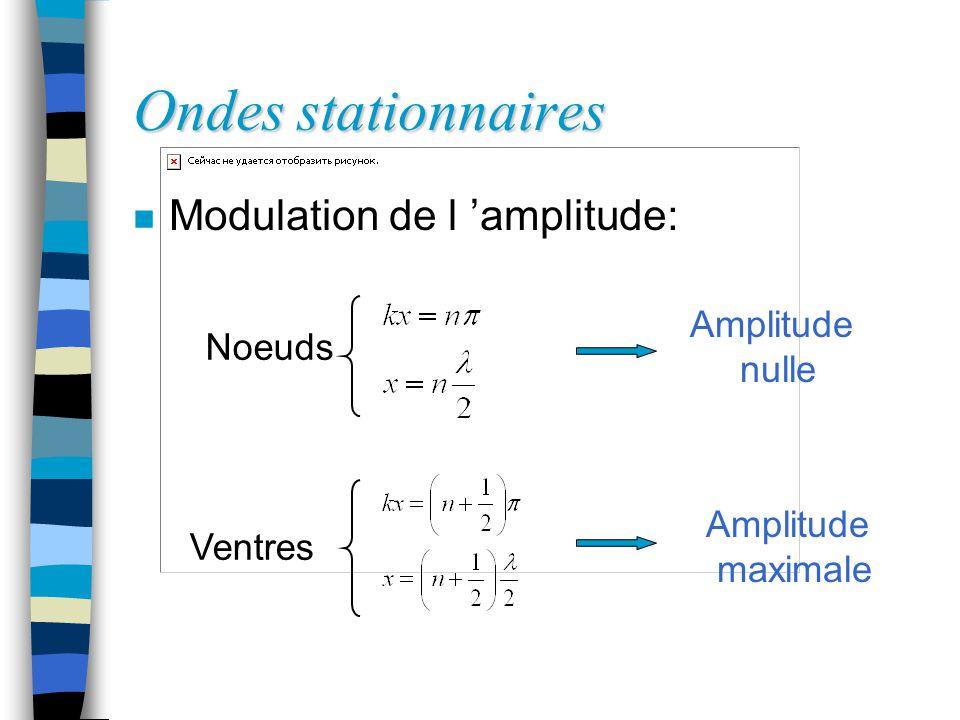 Ondes stationnaires Modulation de l 'amplitude: Amplitude Noeuds nulle
