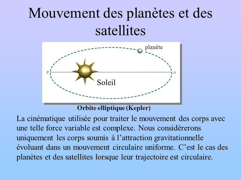 Mouvement des planètes et des satellites