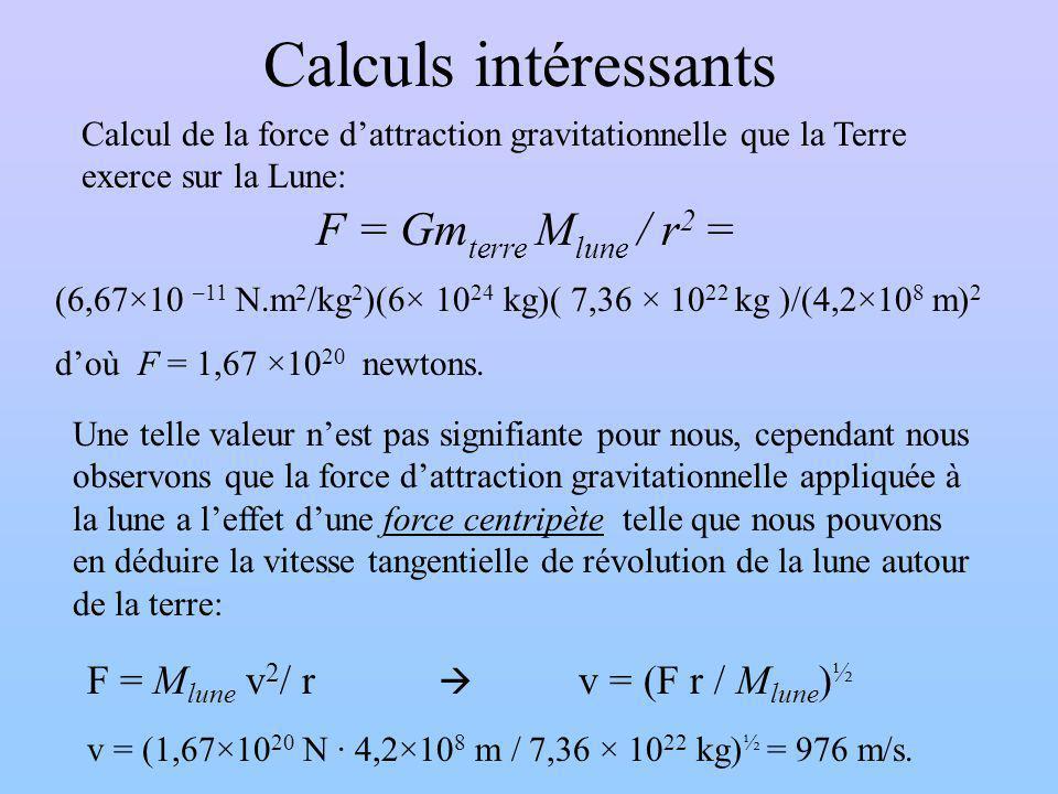 Calculs intéressants F = Gmterre Mlune / r2 =