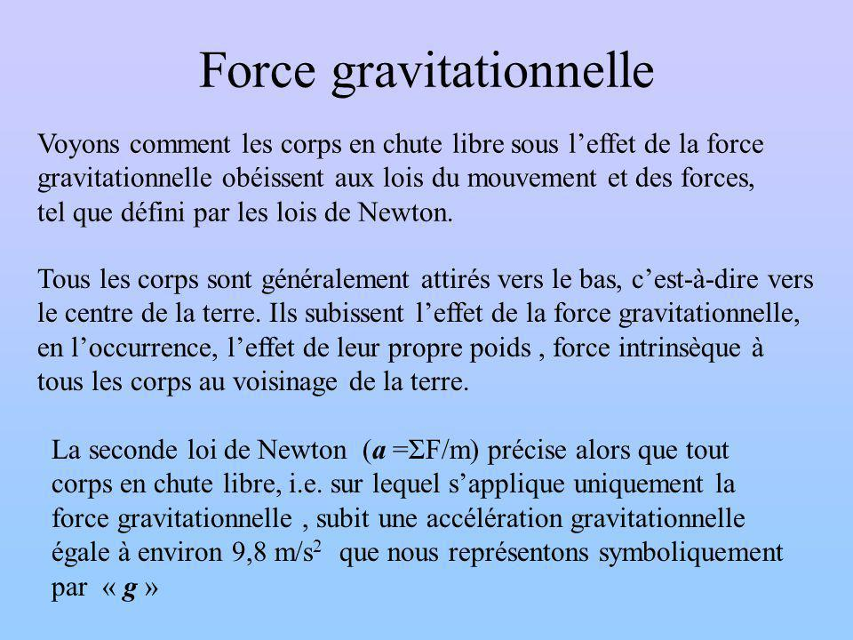 Force gravitationnelle