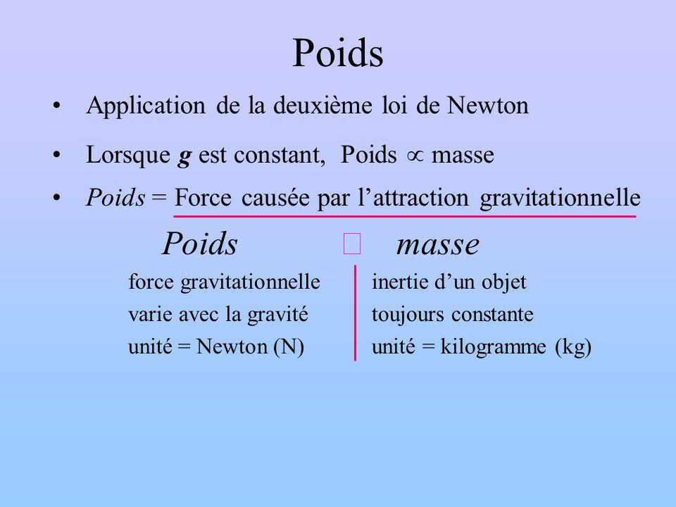 Poids Poids ¹ masse Application de la deuxième loi de Newton