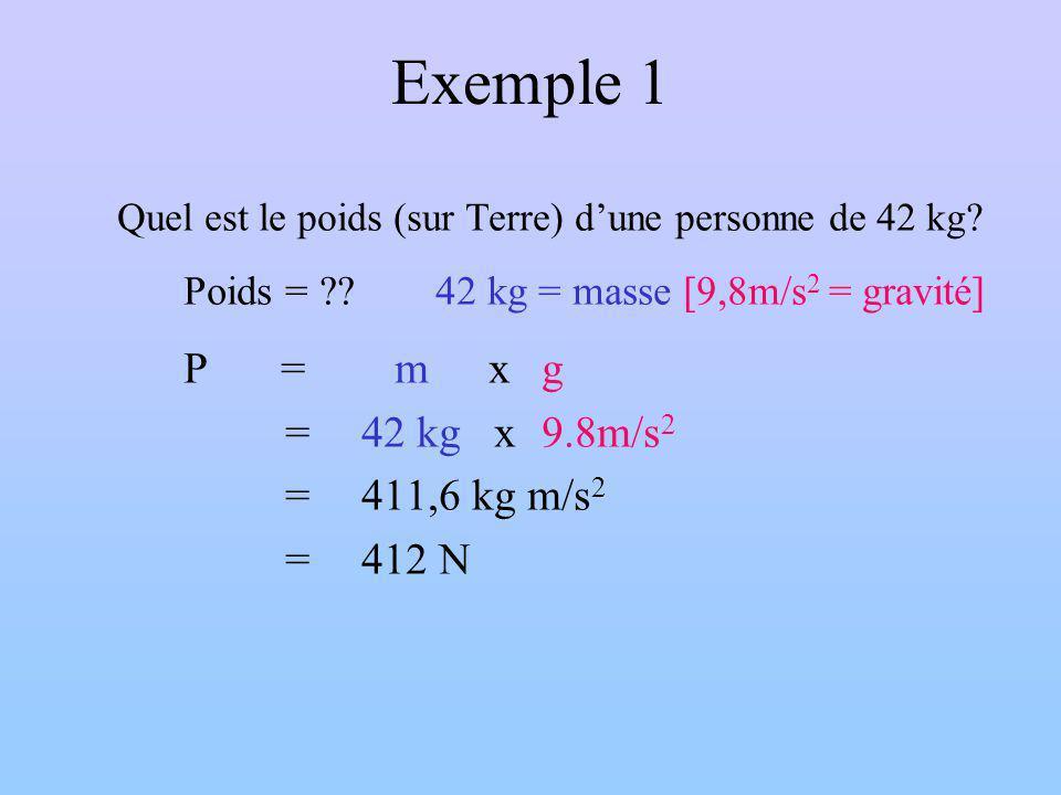 Exemple 1 P = m x g = 42 kg x 9.8m/s2 = 411,6 kg m/s2 = 412 N