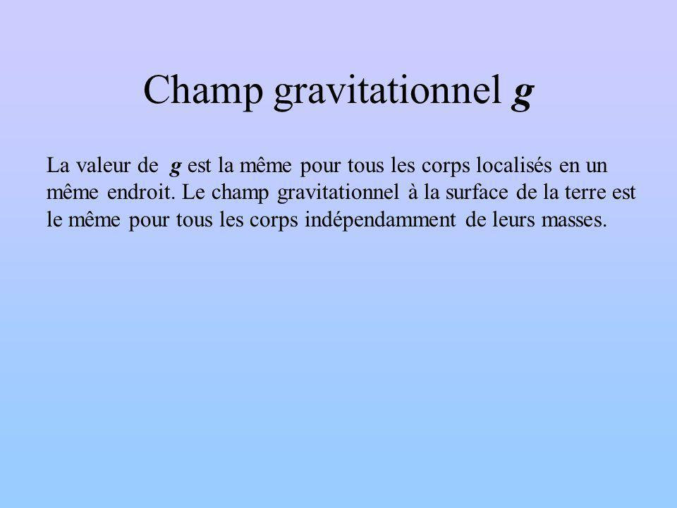 Champ gravitationnel g