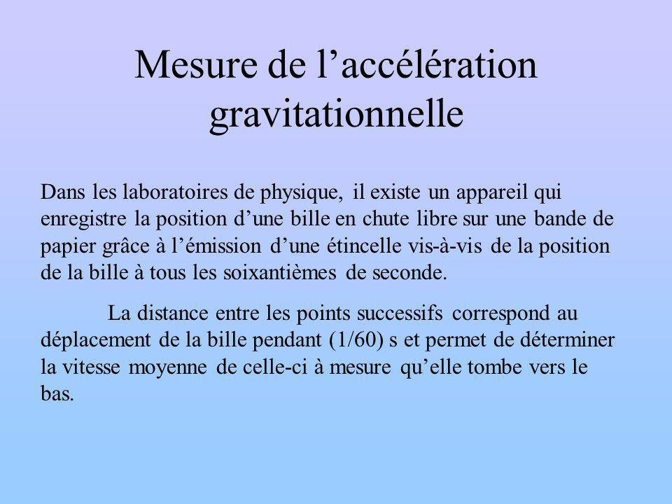 Mesure de l'accélération gravitationnelle