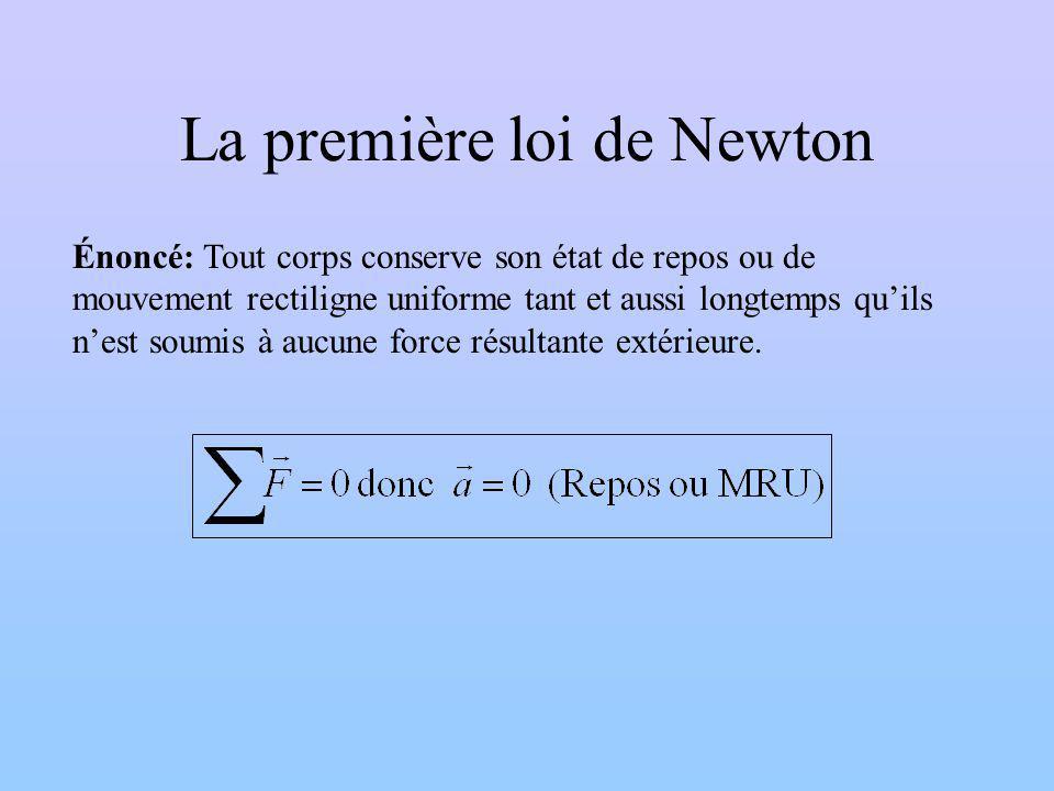 La première loi de Newton
