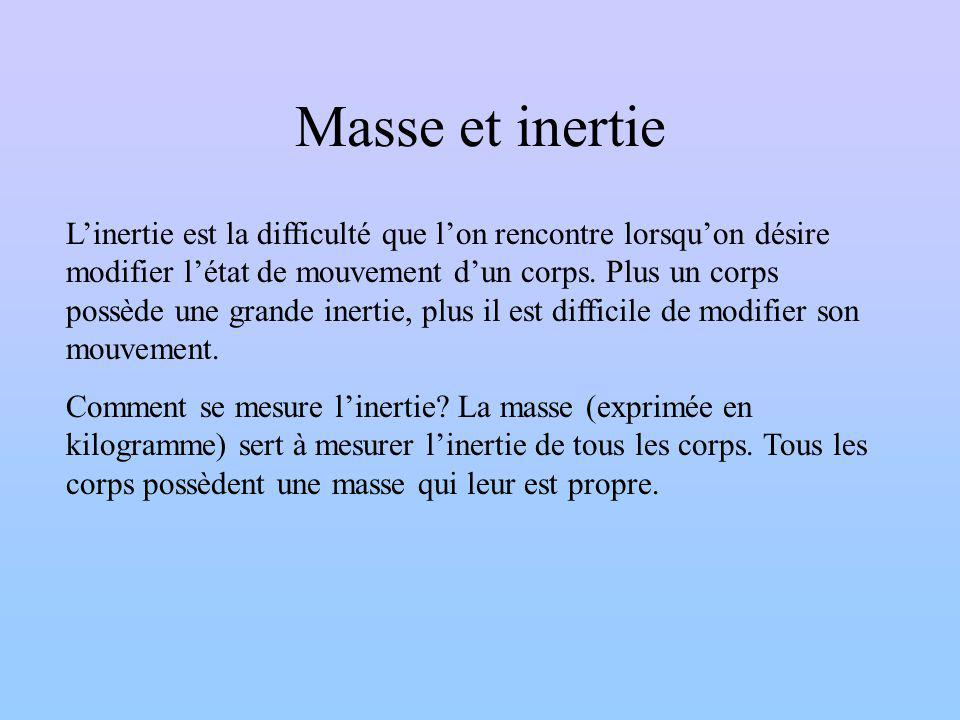 Masse et inertie