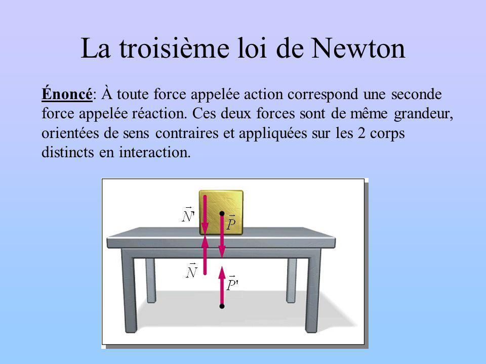 La troisième loi de Newton