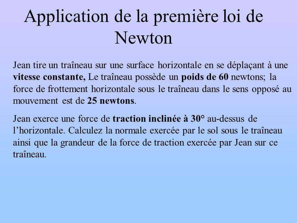 Application de la première loi de Newton