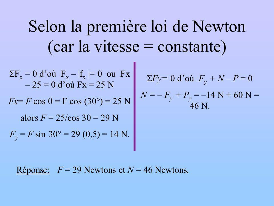 Selon la première loi de Newton (car la vitesse = constante)