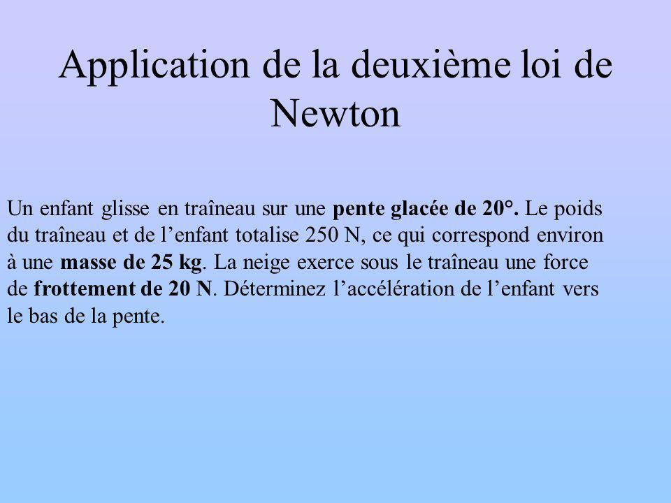 Application de la deuxième loi de Newton