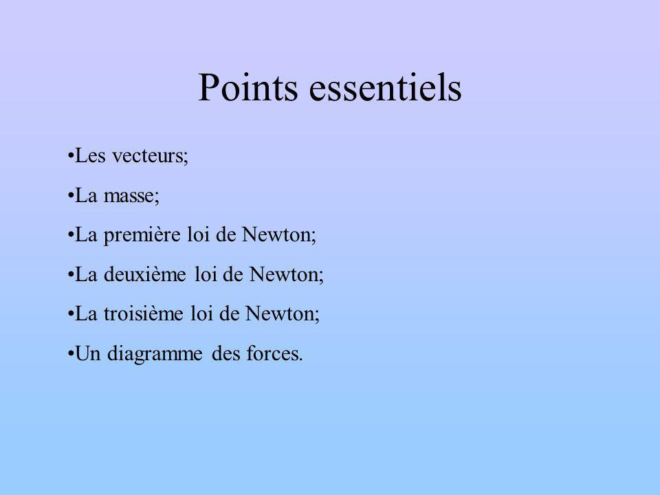 Points essentiels Les vecteurs; La masse; La première loi de Newton;
