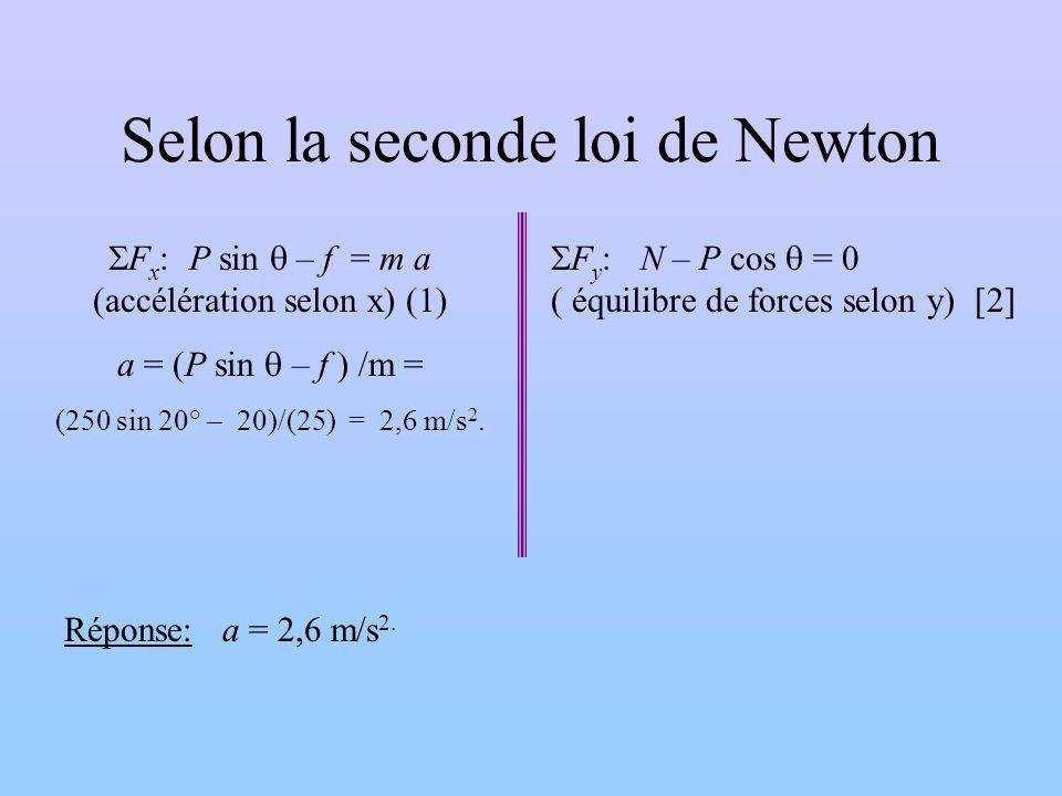 Selon la seconde loi de Newton