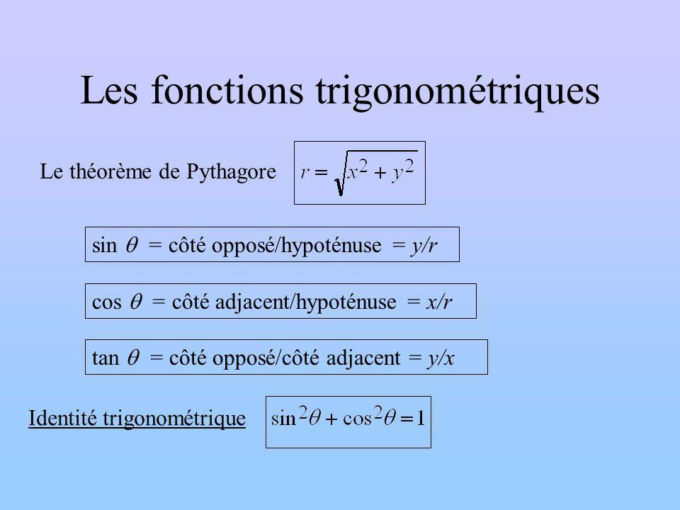 Les fonctions trigonométriques