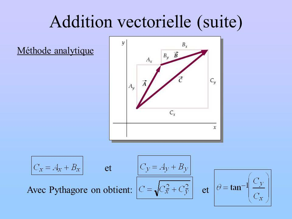 Addition vectorielle (suite)