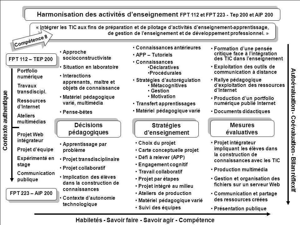 FPT 112 – TEP 200 Mesures évaluatives. Stratégies d'enseignement. Décisions pédagogiques. Autoévaluation - Coévaluation - Bilan réflexif.