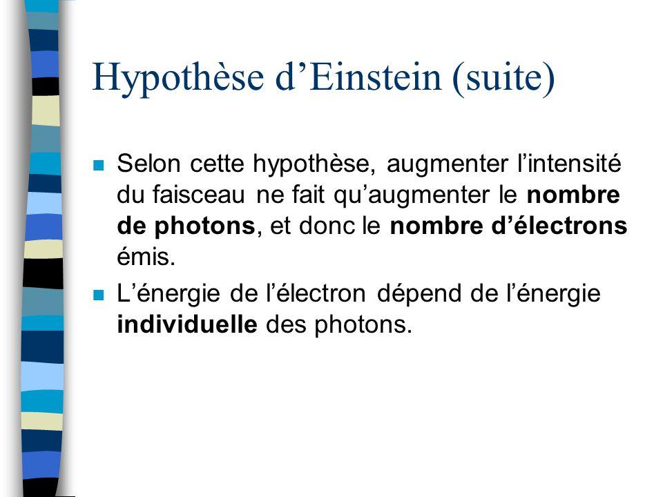 Hypothèse d'Einstein (suite)