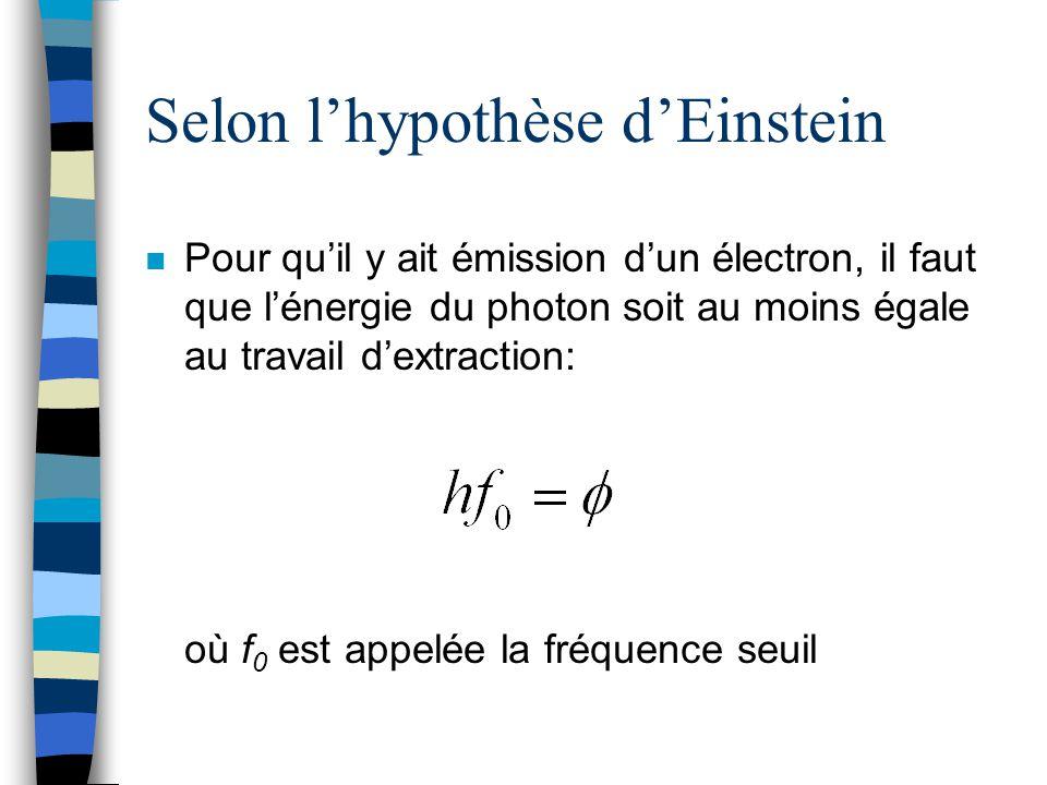 Selon l'hypothèse d'Einstein