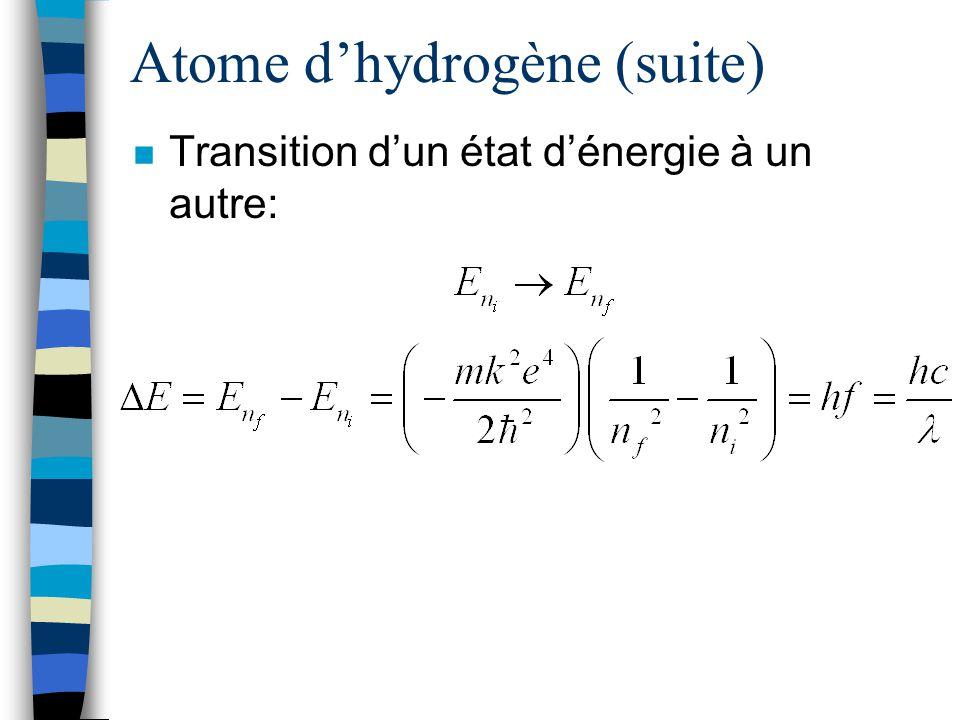 Atome d'hydrogène (suite)