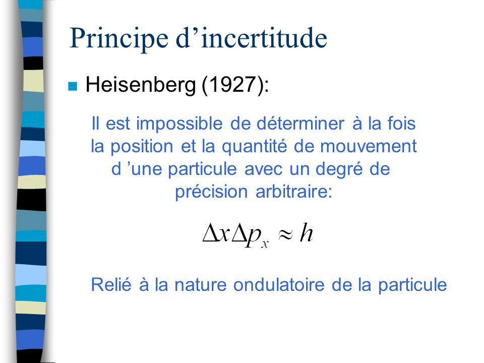 Principe d'incertitude