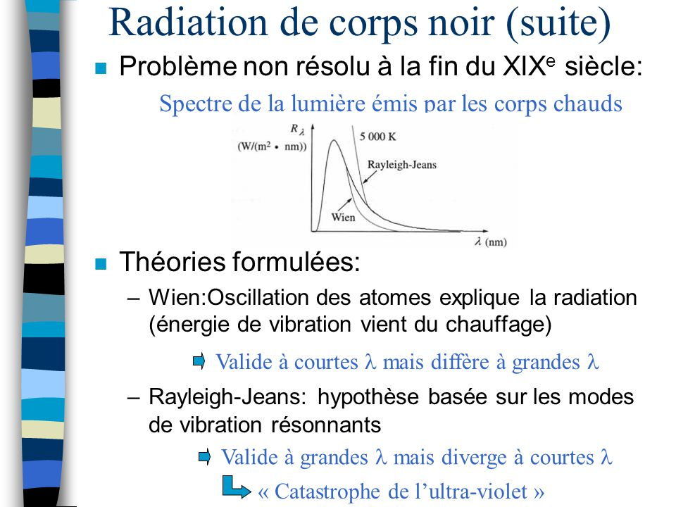 Radiation de corps noir (suite)