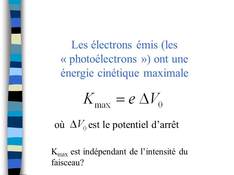 Les électrons émis (les « photoélectrons ») ont une énergie cinétique maximale