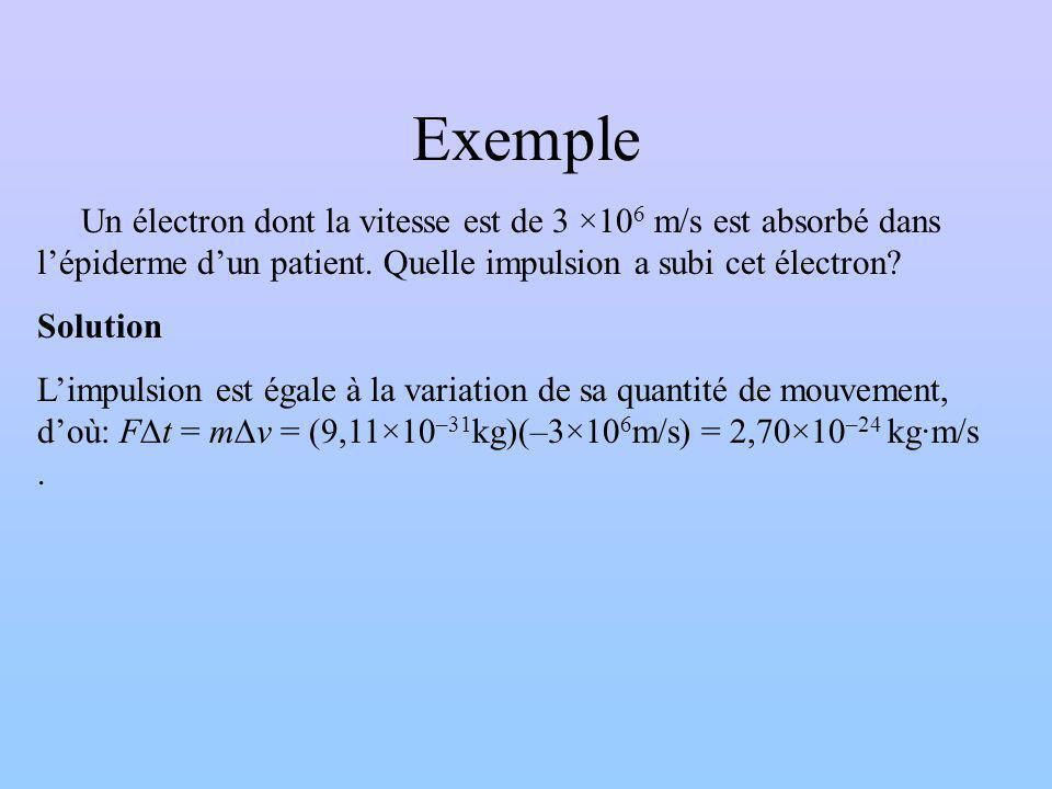 Exemple Un électron dont la vitesse est de 3 ×106 m/s est absorbé dans l'épiderme d'un patient. Quelle impulsion a subi cet électron