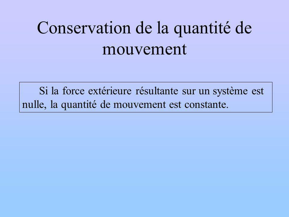 Conservation de la quantité de mouvement
