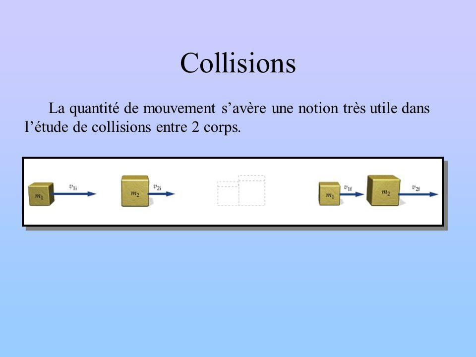 Collisions La quantité de mouvement s'avère une notion très utile dans l'étude de collisions entre 2 corps.