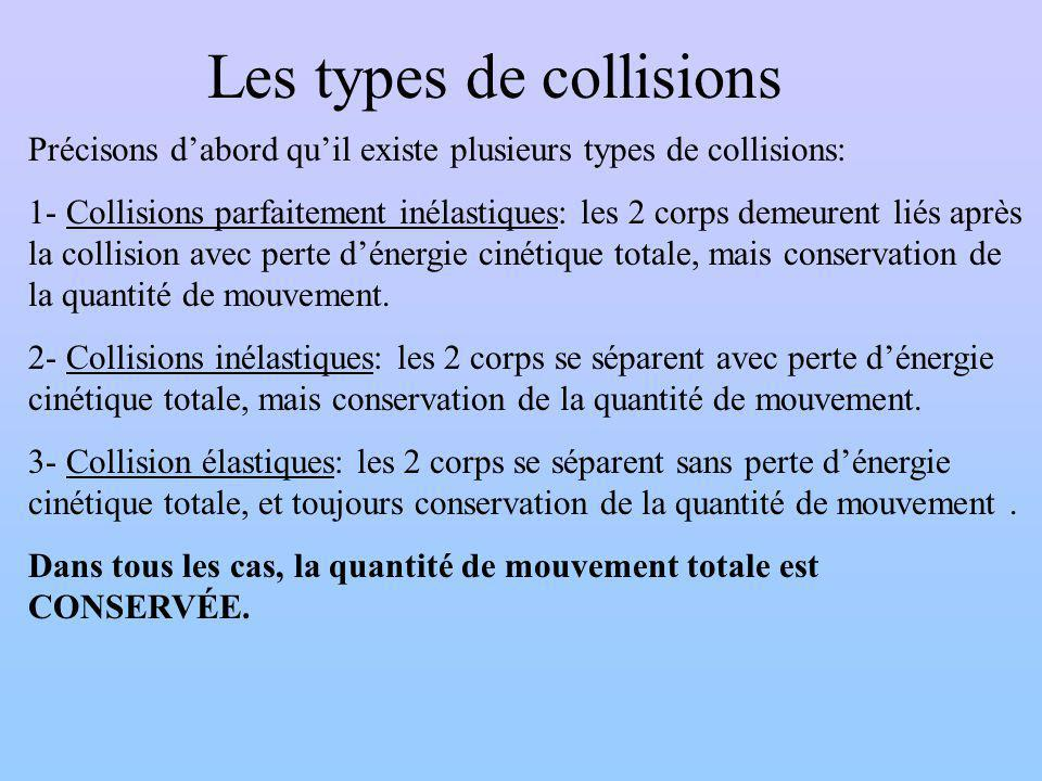 Les types de collisions
