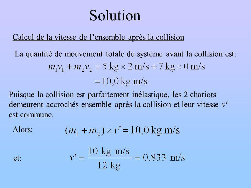 Solution Calcul de la vitesse de l'ensemble après la collision