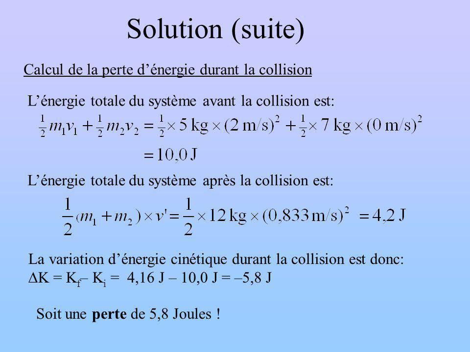 Solution (suite) Calcul de la perte d'énergie durant la collision