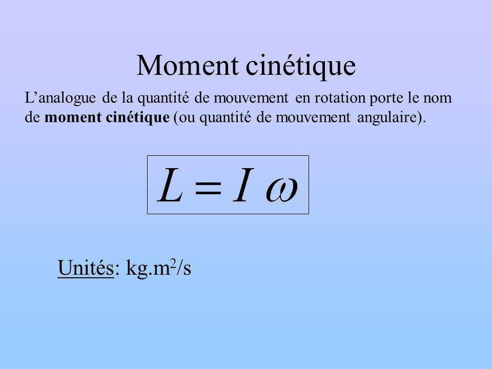 Moment cinétique Unités: kg.m2/s