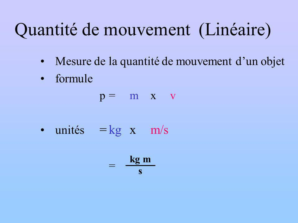 Quantité de mouvement (Linéaire)