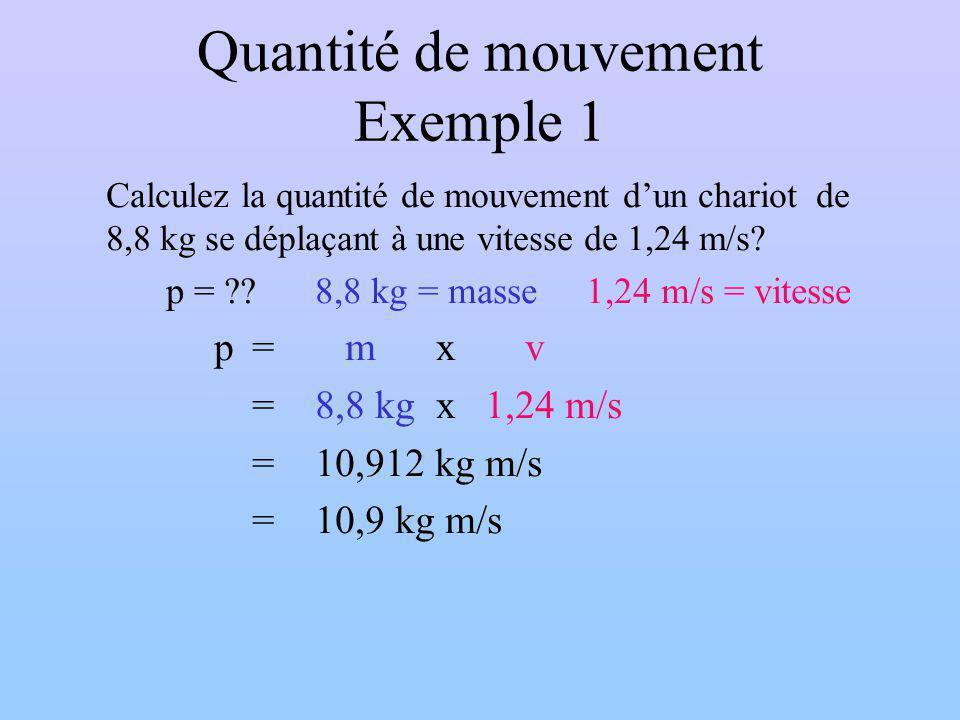 Quantité de mouvement Exemple 1