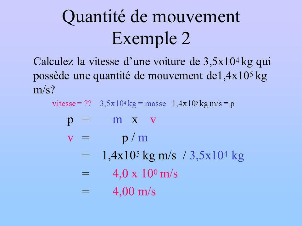 Quantité de mouvement Exemple 2